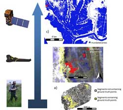 Rapid assessment of ecological integrity for LTER wetland sites by using UAV multispectral mapping